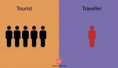 turista viajero destacada