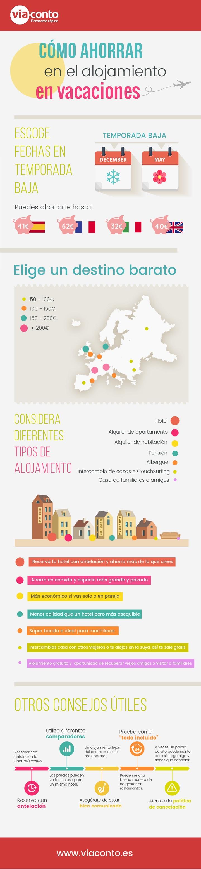 infografia-Viaconto