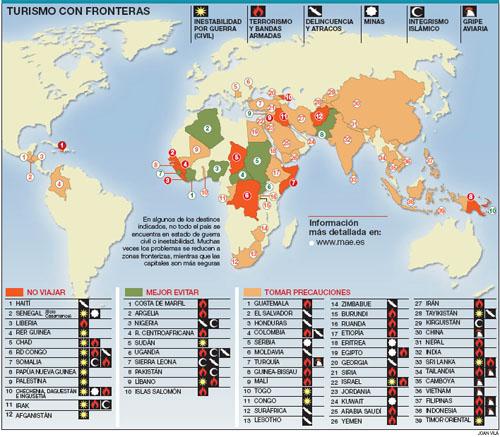 Guia de paises NO recomendados para viajar por el Ministerio de Asuntos Exteriores